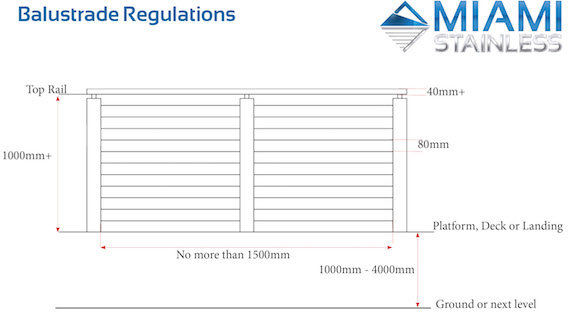 wire rope balustrade regulations australia